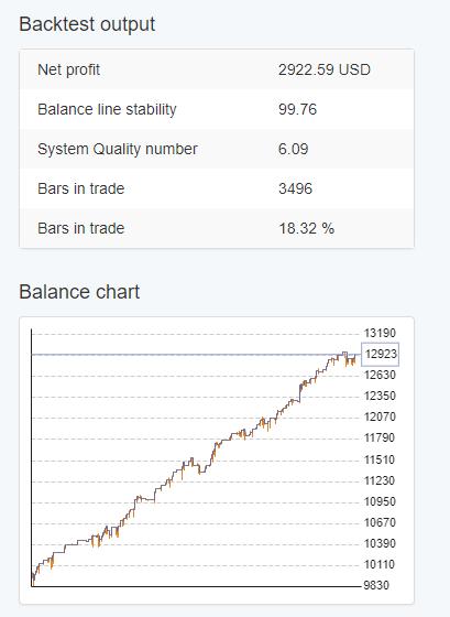https://image-holder.forexsb.com/store/EURUSD-H1-balance-line-stability-99.76.png