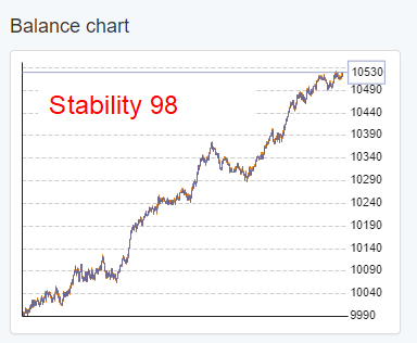 https://image-holder.forexsb.com/store/balance-line-stability-98.png