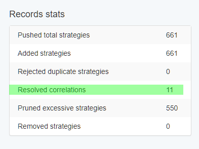 https://image-holder.forexsb.com/store/ea-studio-collection-records-stats-resolved-correlations.png