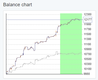 https://image-holder.forexsb.com/store/ea-studio-optimizer-shows-initial-balance-line.png