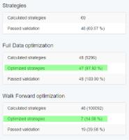 https://image-holder.forexsb.com/store/ea-studio-reactor-optimized-strategies-thumb.png