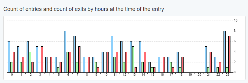 https://image-holder.forexsb.com/store/eas-report-added-entries-and-exits-at-the-time-of-the-entry.png