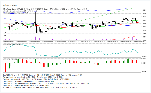 https://image-holder.forexsb.com/store/eas-report-indicator-chart-dynamic-info-preview-thumb.png