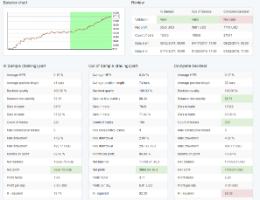 https://image-holder.forexsb.com/store/oos-monitor-colored-validation-status-thumb.png