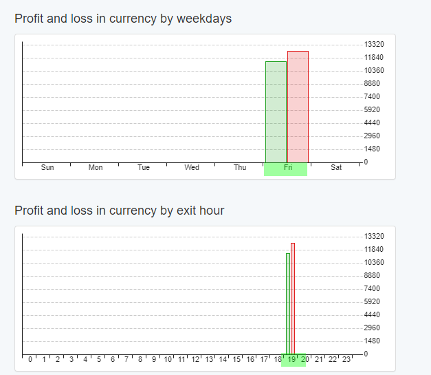 https://image-holder.forexsb.com/store/trading-session-close-at-friday-19-stats.png